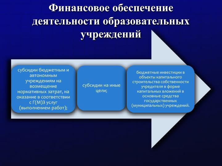 Финансовое обеспечение деятельности образовательных учреждений