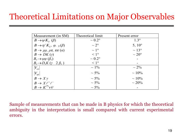 Theoretical Limitations on Major Observables