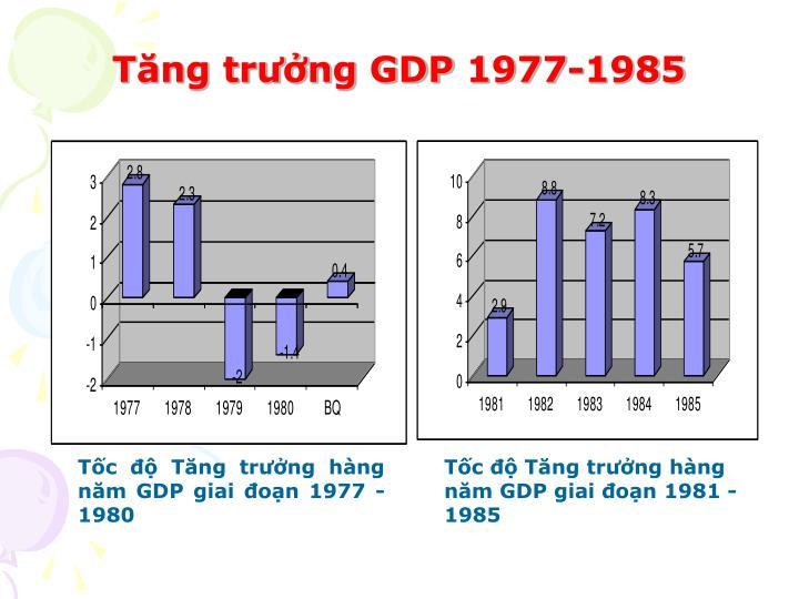 Tăng trưởng GDP 1977-1985
