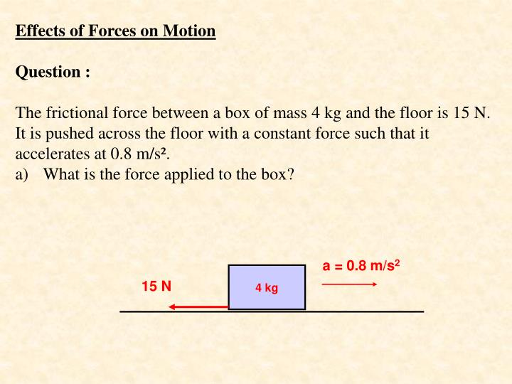Effects of Forces on Motion