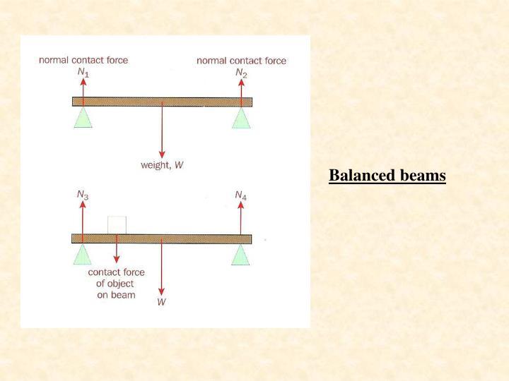 Balanced beams
