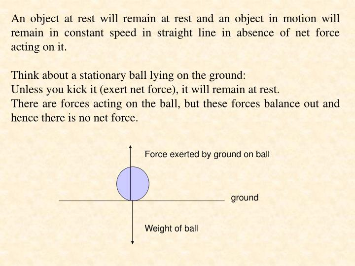 Force exerted by ground on ball