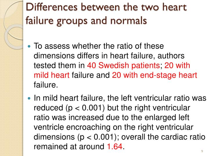 Differences between the two heart failure groups and