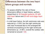 differences between the two heart failure groups and normals