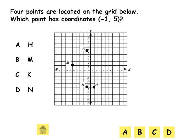 Four points are located on the grid below. Which point has coordinates (-1, 5)?