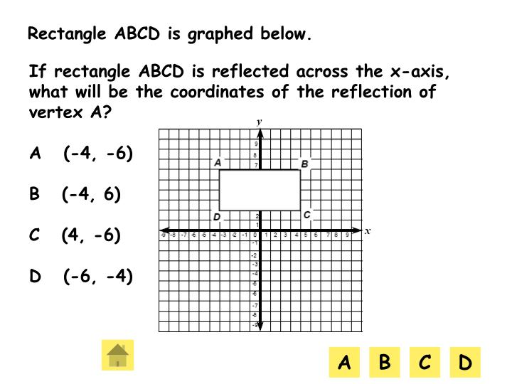 Rectangle ABCD is graphed below.
