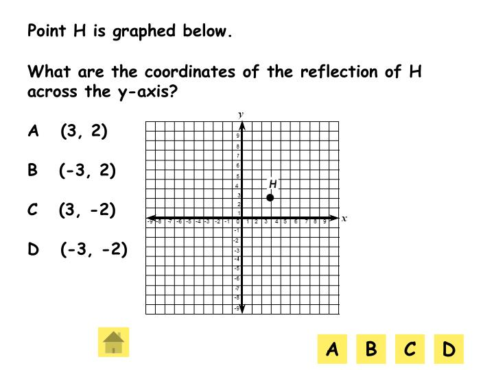 Point H is graphed below.