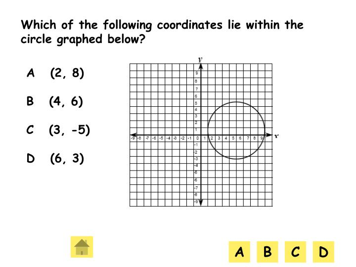 Which of the following coordinates lie within the circle graphed below?