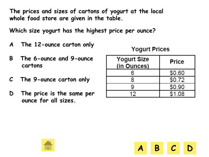 The prices and sizes of cartons of yogurt at the local whole food store are given in the table.