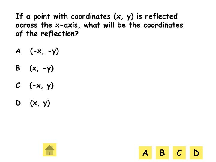 If a point with coordinates (x, y) is reflected across the x-axis, what will be the coordinates of the reflection?