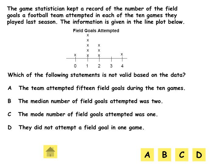 The game statistician kept a record of the number of the field goals a football team attempted in each of the ten games they played last season. The information is given in the line plot below.