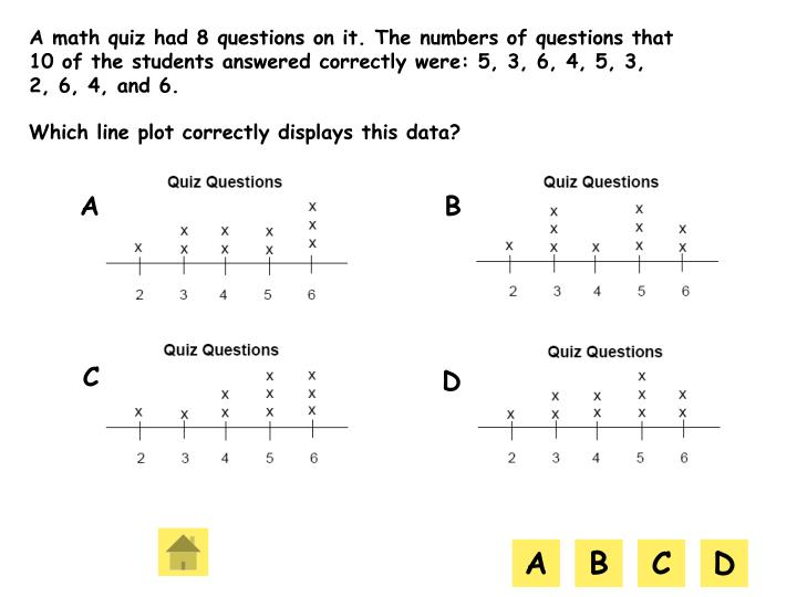 A math quiz had 8 questions on it. The numbers of questions that 10 of the students answered correctly were: 5, 3, 6, 4, 5, 3,