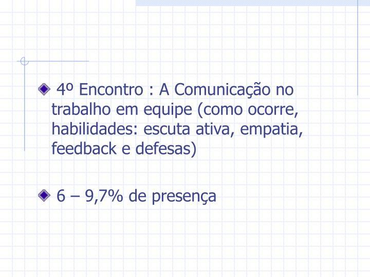 4º Encontro : A Comunicação no trabalho em equipe (como ocorre, habilidades: escuta ativa, empatia, feedback e defesas)