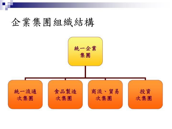 企業集團組織結構