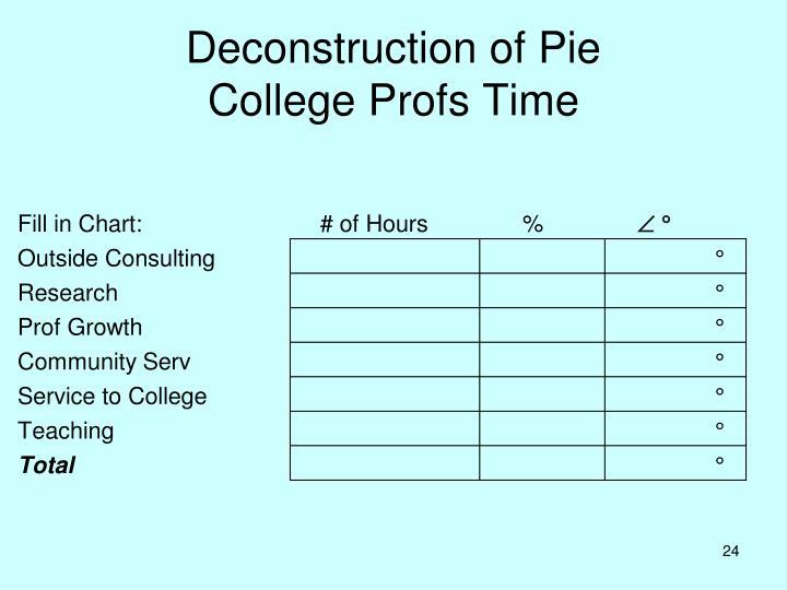 Deconstruction of Pie
