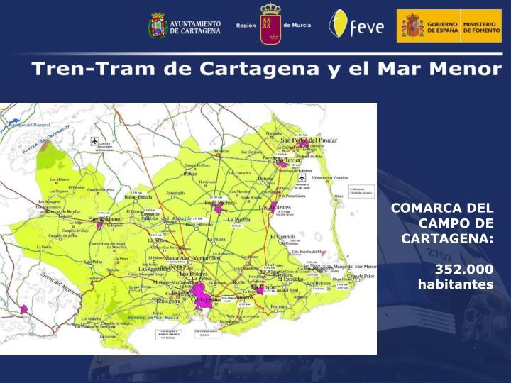 COMARCA DEL CAMPO DE CARTAGENA: