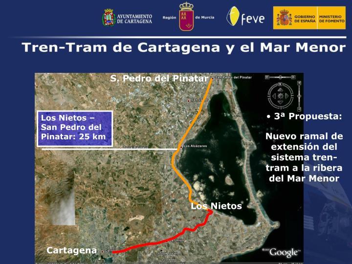 S. Pedro del Pinatar