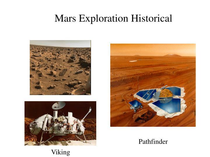 Mars Exploration Historical