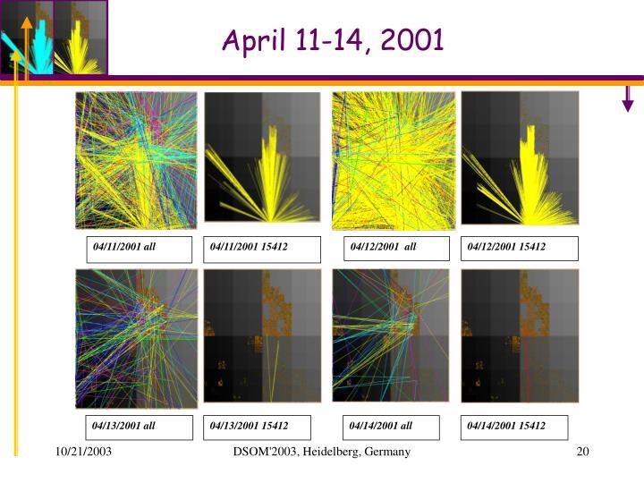 April 11-14, 2001