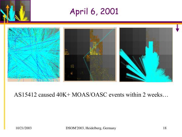 April 6, 2001