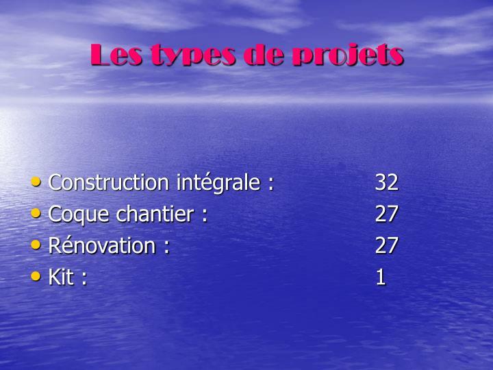 Les types de projets