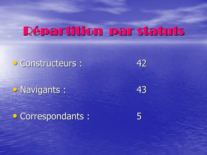 Répartition  par statuts