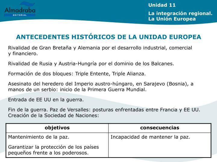 ANTECEDENTES HISTÓRICOS DE LA UNIDAD EUROPEA