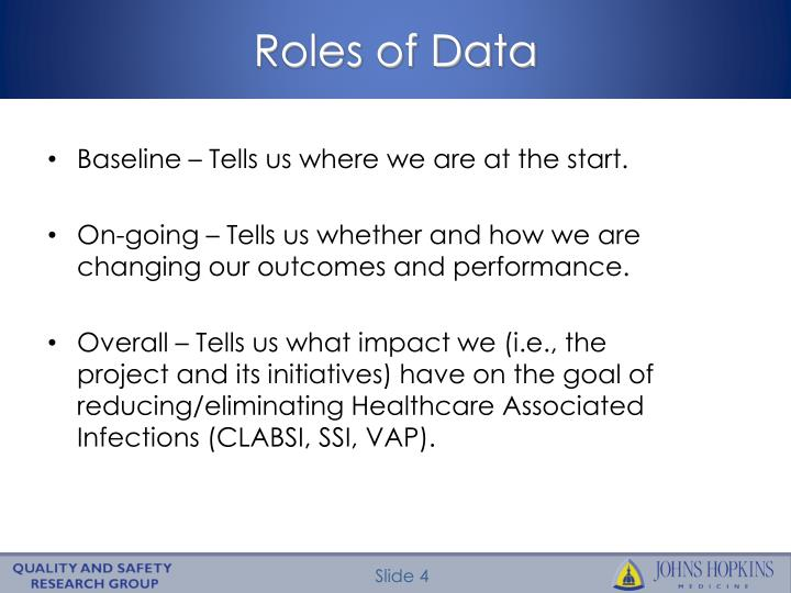 Roles of Data