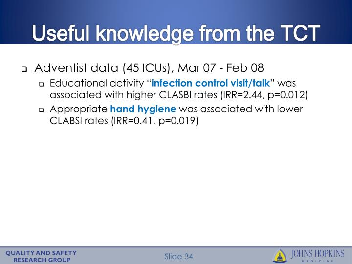 Useful knowledge from the TCT