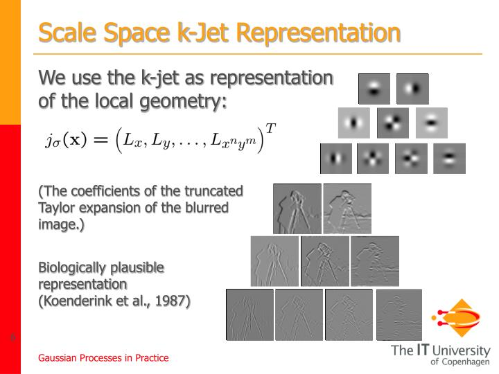 Scale Space k-Jet Representation