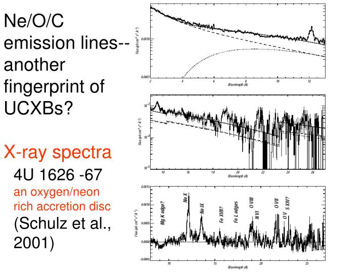 Ne/O/C emission lines-- another fingerprint of UCXBs?