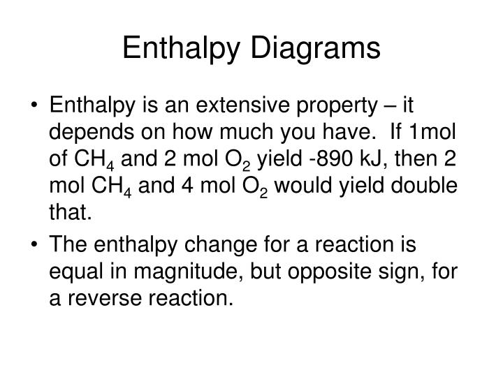 Enthalpy Diagrams