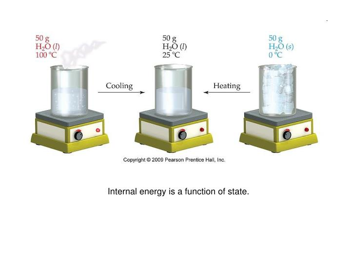 Internal energy is a function of state.