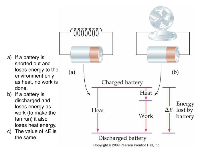 If a battery is shorted out and loses energy to the environment only as heat, no work is done.