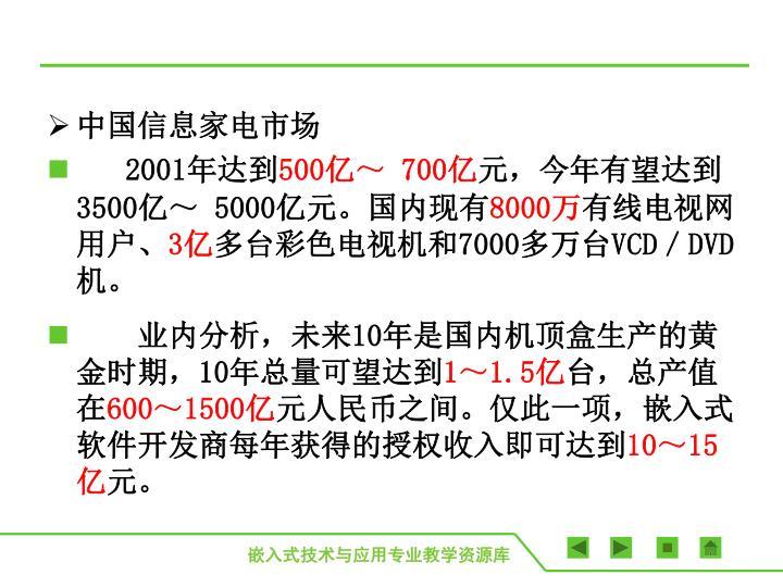 中国信息家电市场