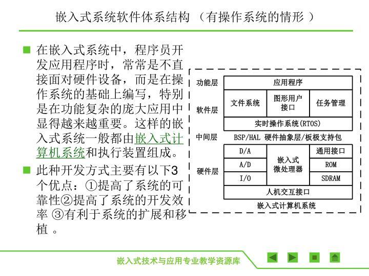 嵌入式系统软件体系结构 (