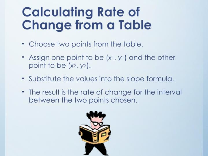 Calculating Rate of Change from a