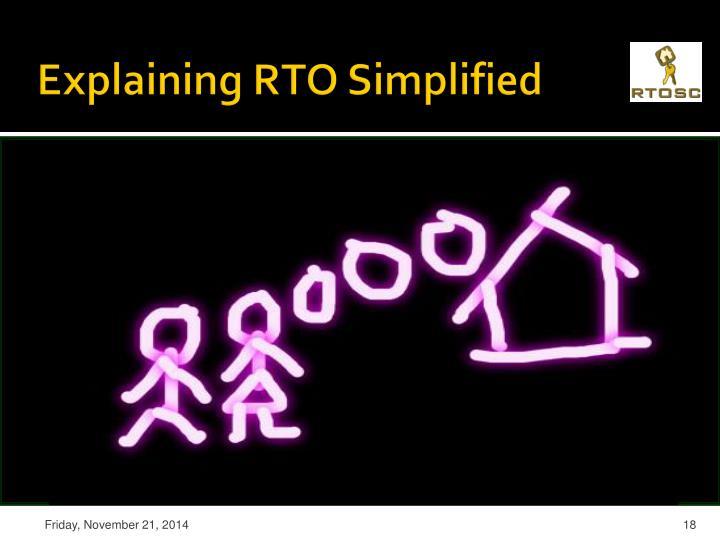 Explaining RTO Simplified