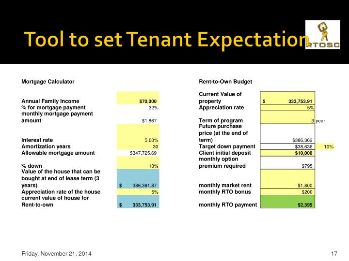 Tool to set Tenant Expectation