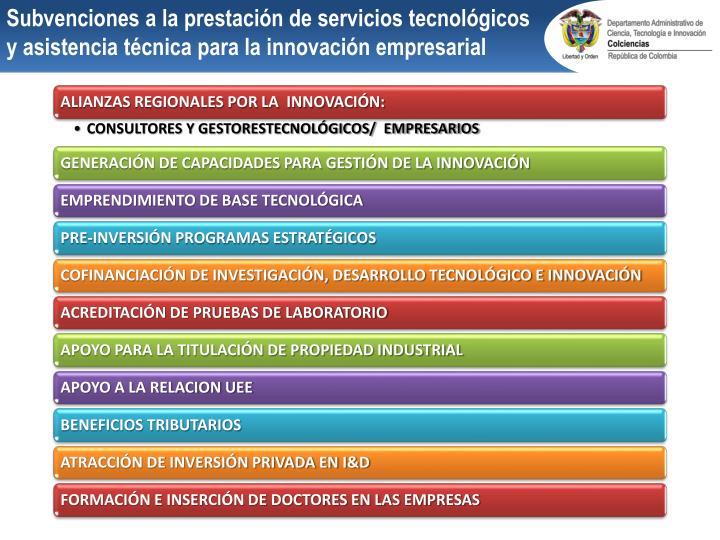 Subvenciones a la prestación de servicios tecnológicos y asistencia técnica para la innovación empresarial