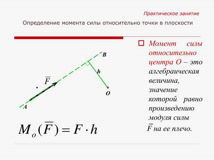 Как определить момент силы по рисунку