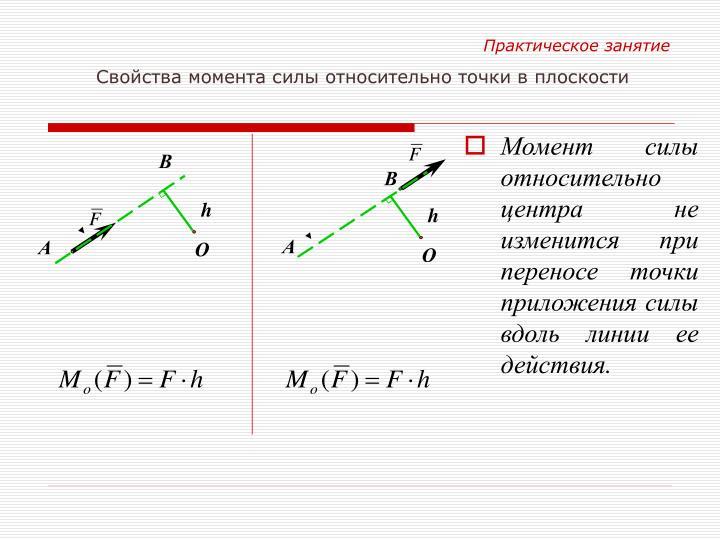 Момент силы относительно центра не изменится при переносе точки приложения силы вдоль линии ее действия.