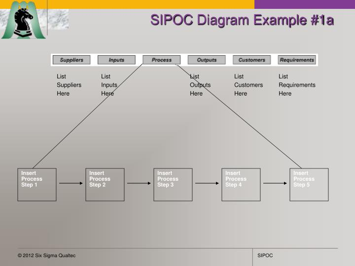 ppt - sipoc powerpoint presentation