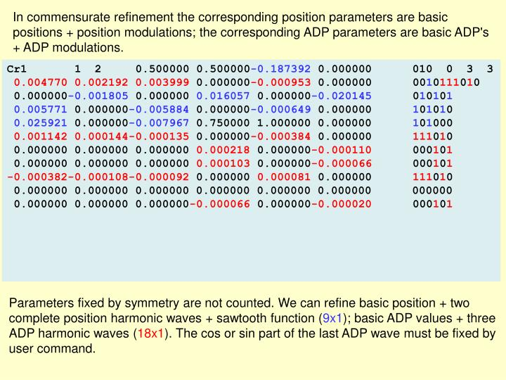In commensurate refinement the corresponding position parameters are basic positions + position modulations; the corresponding ADP parameters are basic ADP's + ADP modulations.