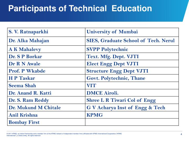Participants of Technical  Education
