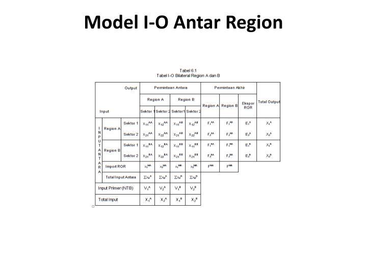 Model I-O Antar Region
