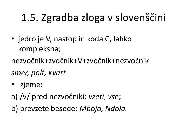 1.5. Zgradba zloga v slovenščini