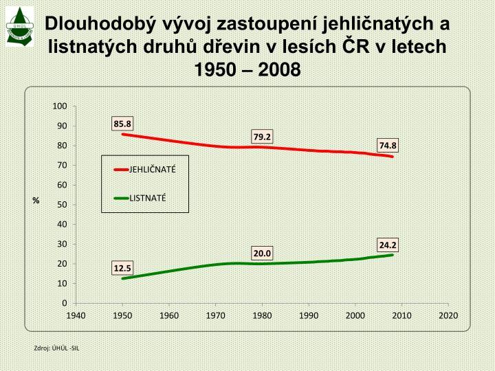 Dlouhodobý vývoj zastoupení jehličnatých a listnatých druhů dřevin v lesích ČR v letech 1950 – 2008