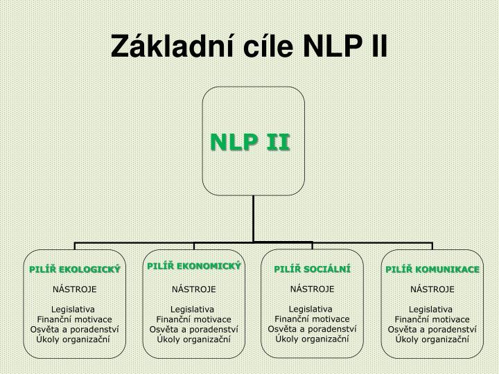 NLP II
