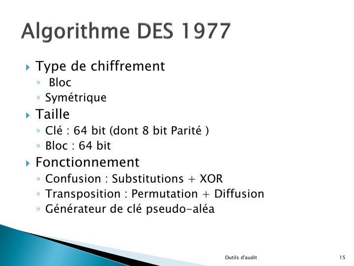 Algorithme DES 1977
